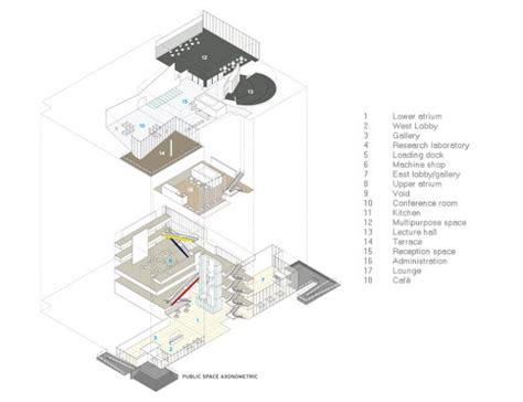 mit media lab by maki and associates housevariety 31 best mit media lab images on pinterest lab labrador