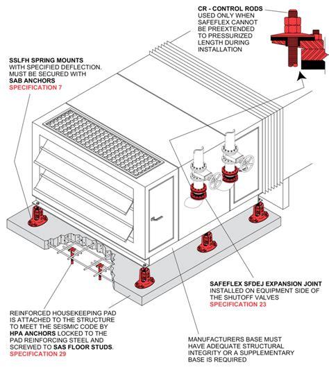 hvac unit diagram gallery diagram design ideas