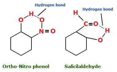 exle of hydrogen bond image gallery hydrogen bond and exles