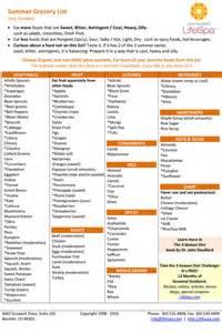 volumetrics diet food list creativeinter