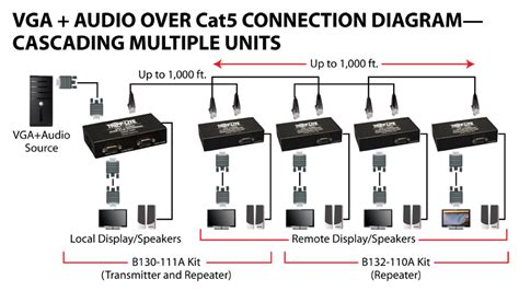 vga cat5 wiring diagram wiring diagram with description