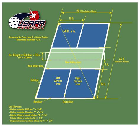 Floor Plan Sketches by Court Diagram Usapa Pickleball