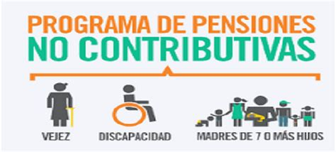 fecha cobro pension no contributiva abril 2016 anses pension no contributiva consultas de cobro anses