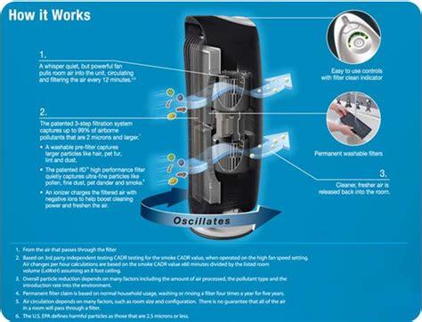 how do tower fans work honeywell hfd 120 q tower air purifier review best