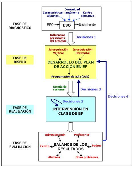 Diseño Curricular Primaria Dominicano Nivel Basico 302 Found
