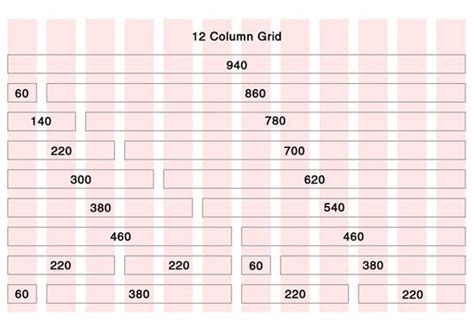 layout grid tips the designer s guide to grid theory print creative