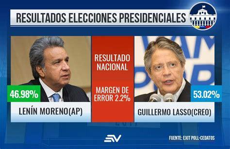 votaciones sobre elecciones en argentina quien va ganando conozca quien va ganando las elecciones en ecuador 2017