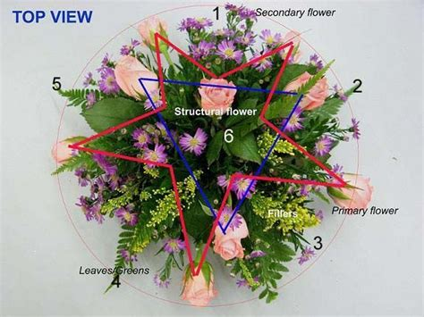 how to make flower arrangements 25 trending flower arrangements simple ideas on pinterest