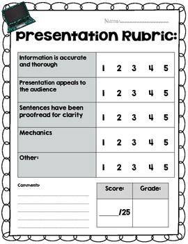 Powerpoint Keynote Presentation Rubric Educational Technology Pinterest Presentation And Presentation Rubric Template