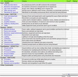 manufacturing checklist template 5s checklist template continuous improvement toolkit