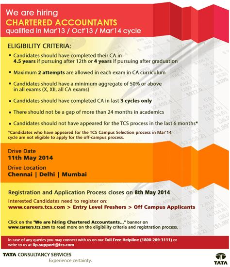 Vacancies In Tcs For Mba Freshers by Chartacc Ca Freshers 2014 2013 Tcs Tata Consltancy