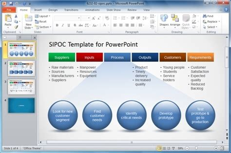Sipoc Template Ppt How To Make A Sipoc Diagram