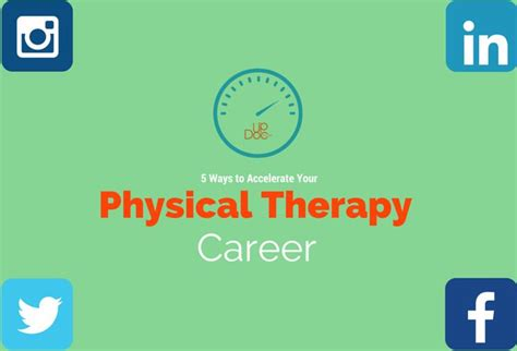 recent jobs wisconsin physical therapy association 246 best physical therapy images on pinterest physical