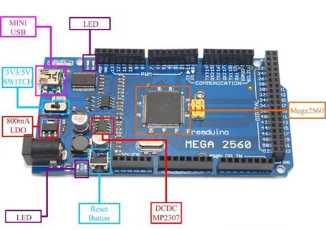 tutorial arduino mega 2560 pdf giới thiệu arduino mega2560 cộng đồng arduino việt nam
