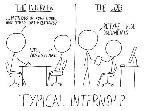 intern review zoitz 187 archive 187 internships