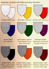 coat of arms color meanings heraldry mint