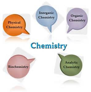 Chemistry Description by What Is Chemistry Chemistry History Swiftutors