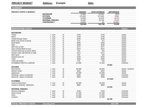 Budget Running The Numbers Budgeting Kitchens And Real Estate Budget Estimate Template