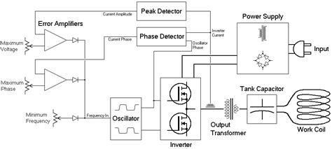 induction heater diagram induction heater schematic diagram get free image about wiring diagram