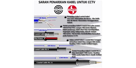 Kabel Cable Rg6 Cctv Plus Power Merk Kyomitsu Indoor And Outdoor Use penarikan kabel coaxial rg6 kabel coaxial rg11 dan kabel data cat5