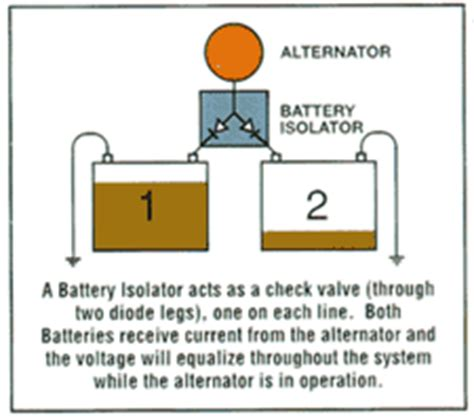 12v battery isolator diode car and cycle battery frequently asked questions faq section 7
