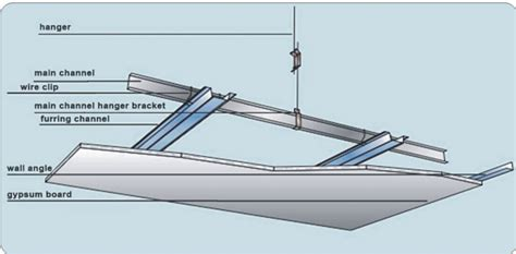 How To Install Gypsum Board Ceiling by Steel Profile For Gypsum Board Buy Steel Profile For