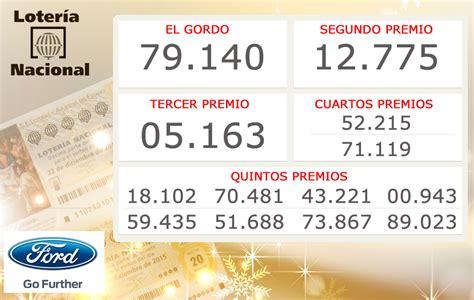 lotera de navidad 2015 comprobar d 233 cimo de la loter 237 a de navidad 2015 marca com