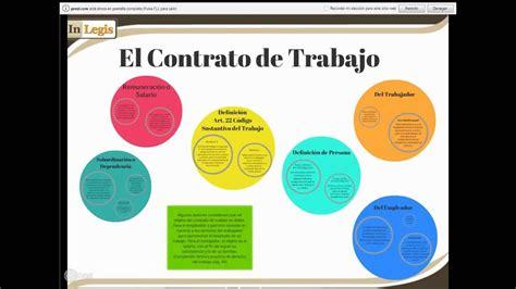 descargar codigo sustantivo de trabajo colombiano 2016 codigo sustantivo del trabajo colombiano doc codigo