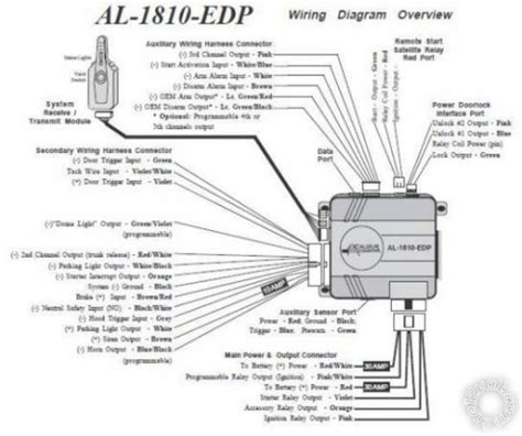 avs car alarm wiring diagram wiring diagram manual