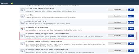 sharepoint 2013 workflow features how to enable workflow visualization at the sharepoint