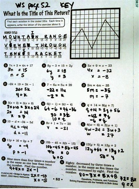 Pre Algebra Chapter 4 Assignments