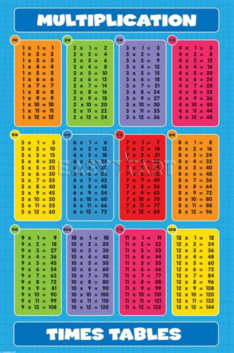 printable times tables easyart id 331657