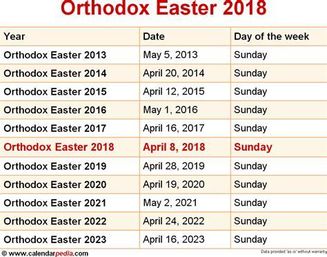 Calendar 2018 Ortodox When Is Orthodox Easter 2018 2019 Dates Of Orthodox Easter