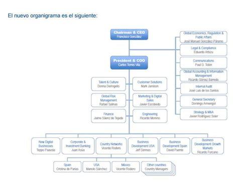 organigrama de un banco noticias del bbva el extra 241 o caso del organigrama del