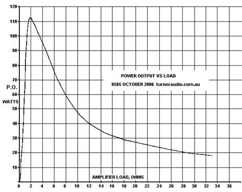 load vs resistive load vs resistive 28 images back to basics impedance matching part 1 electronic design