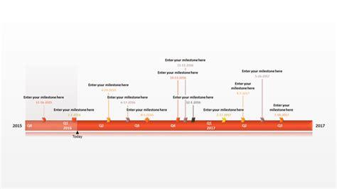 Word Vorlage Timeline Office Timeline Projektplan Kostenlose Zeitleistenvorlagen