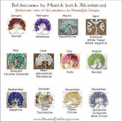 birthstones by month color and meaning birthstone by month new calendar template site