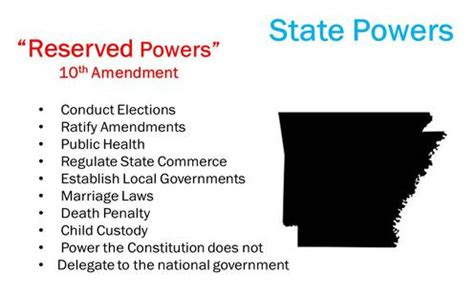 exle of reserved powers opinions on reserved powers