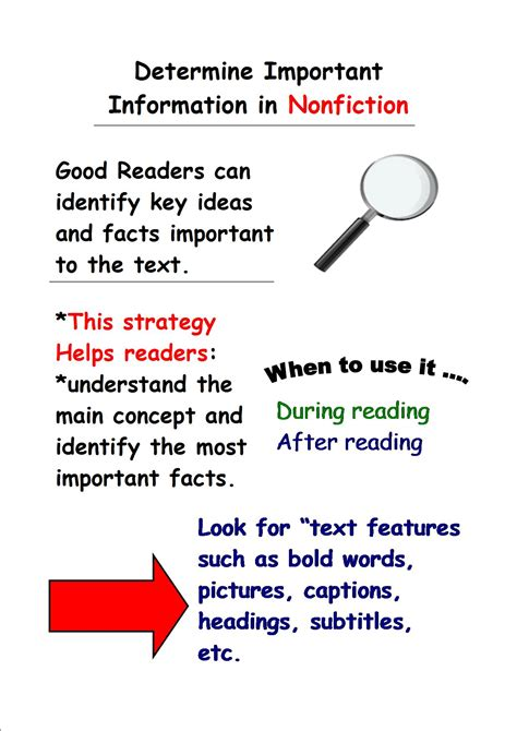 reading info reading strategies hosts