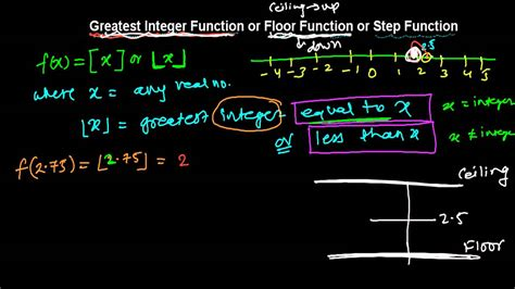 php floor integer math floor vs cast to int on jfk 2013