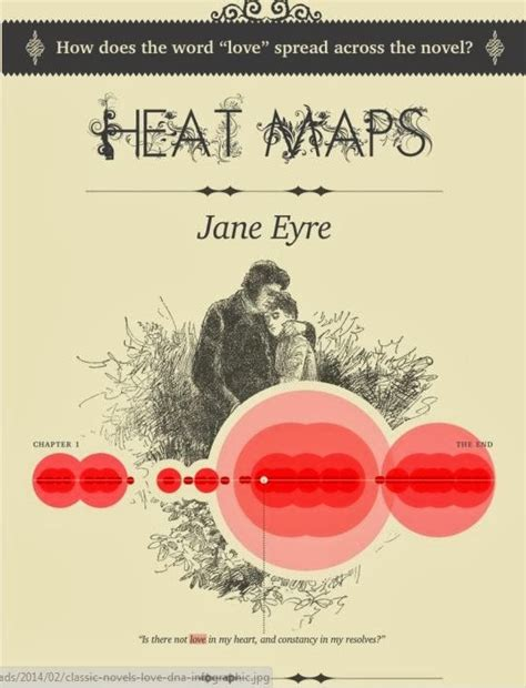 analysis of jane eyre chapter 11 235 times love in jane eyre vs 128 times in wuthering