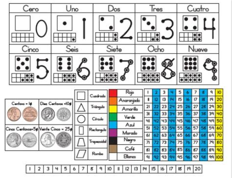 printable list of spanish numbers 1 100 spanish numbers 1 100 printable list 1000 images about