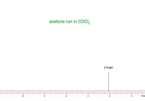 Proton Nmr Spectrum by Nmr Spectrum Acquisition