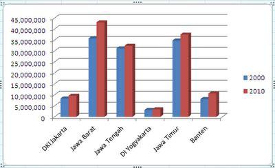 cara membuat grafik statistik di excel cara membuat grafik batang pada excel jendela tutorial