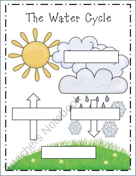 The Water Cycle Worksheet Pdf by Best 20 Water Cycle Ideas On 6th Grade