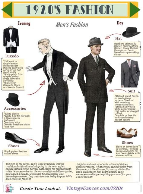 1920s fashion for suits hats shoes