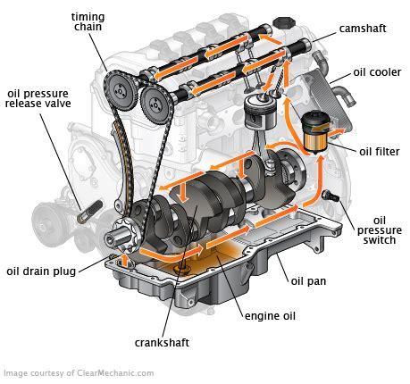 496 Soket Switch Oli Block Toyota Corolla All New toyota corolla pressure sensor replacement cost estimate