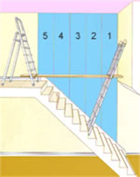 Where Do You Start When Wallpapering A Staircase wallpaper stairs