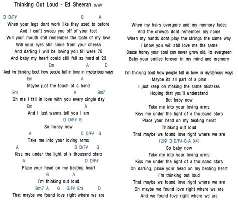 download mp3 ed sheeran touch and go ed sheeran thinking out loud 기타 코드 악보 네이버 블로그