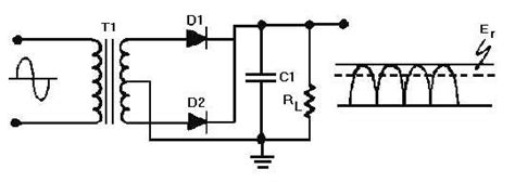 capacitor filter circuit pdf figure 4 17b capacitor filter circuit positive and negative half cycles negative half cycle